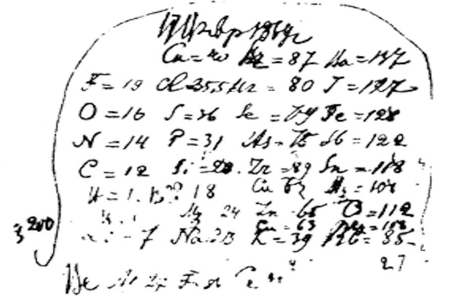 Bosquejo de la tabla periódica de Dmitri Mendeléyev