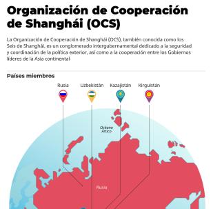 Todo lo que tienes que saber sobre la Organización de Cooperación de Shanghái