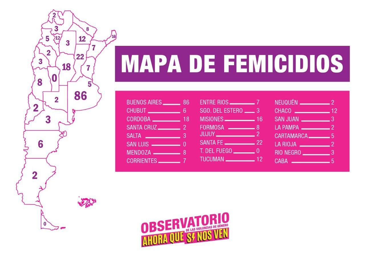 Mapa de femicidios de Argentina, del Observatorio Ahora que Sí Nos Ven