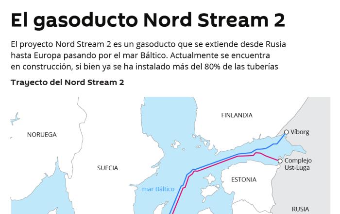 El gasoducto Nord Stream 2, al detalle