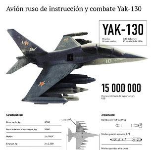 Avión ruso de instrucción y combate Yak-130