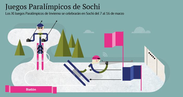 Juegos Paralímpicos de Sochi