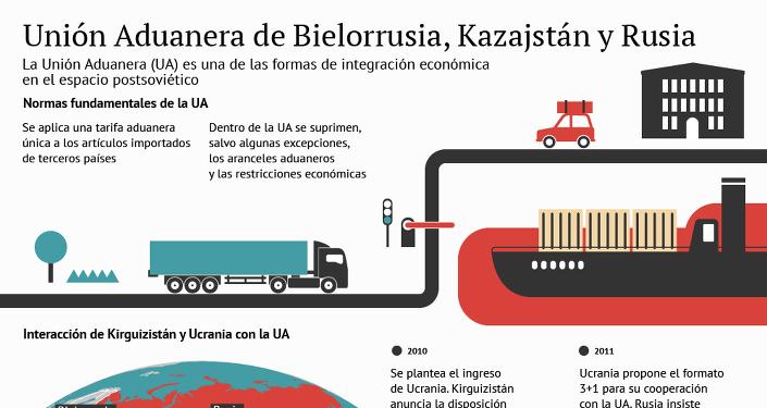 Unión Aduanera de Bielorrusia, Kazajstán y Rusia