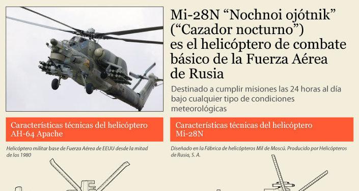 Características técnicas del helicóptero Mi-28N