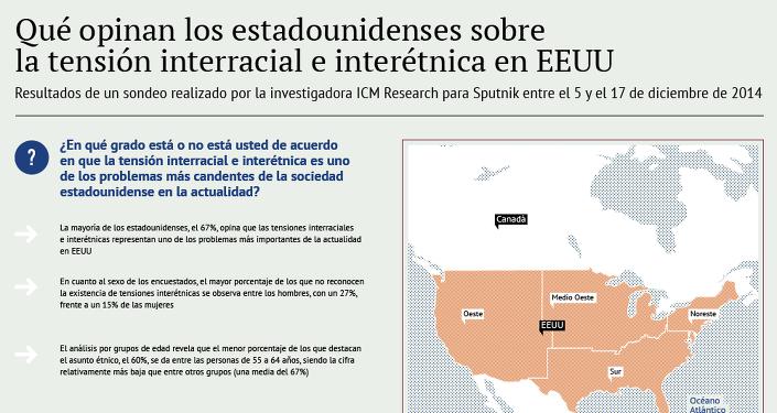 Qué opinan los estadounidenses sobre la tensión interracial e interétnica en EEUU