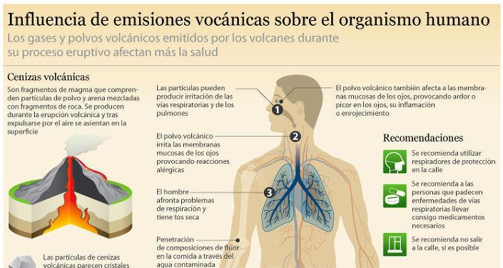 Influencia de emisiones vocánicas sobre el organismo humano