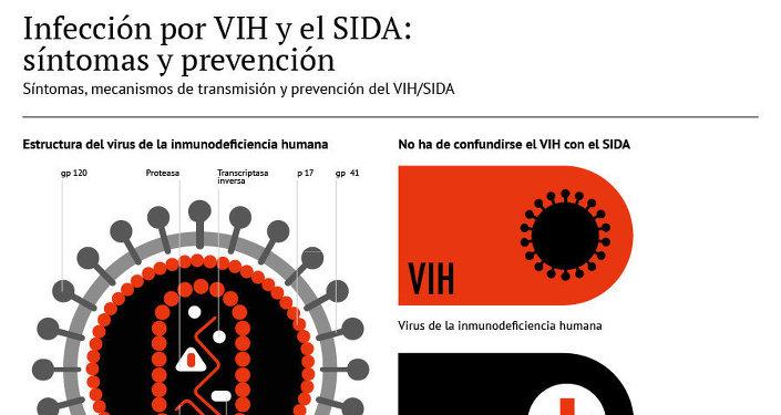 Infección por VIH y el SIDA: síntomas y prevención