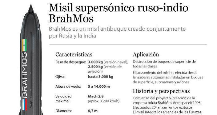 Misil supersónico ruso-indio BrahMos