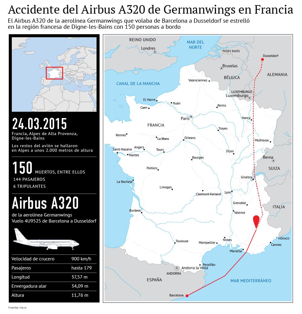 Accidente del vuelo 4U9525 de Germanwings en Francia