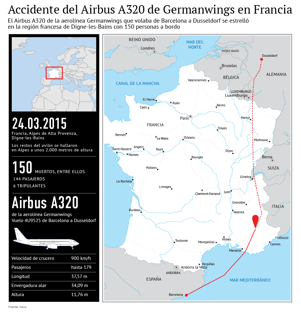 Accidente del vuelo 4U9525 de Germanwings en Francia