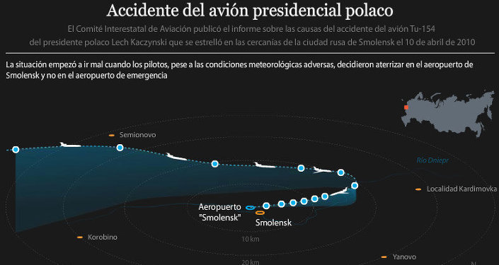Accidente del avión presidencial polaco