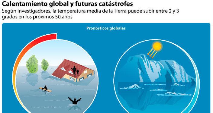 Calentamiento global y futuras catástrofes