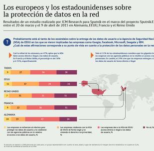 Los europeos y los estadounidenses sobre la protección de datos en la red