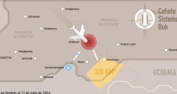 Versiones del siniestro del MH17 en Donbás