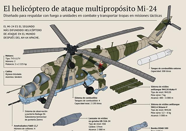El helicóptero de ataque multipropósito Mi-24