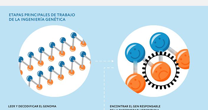 El código genético de la salud