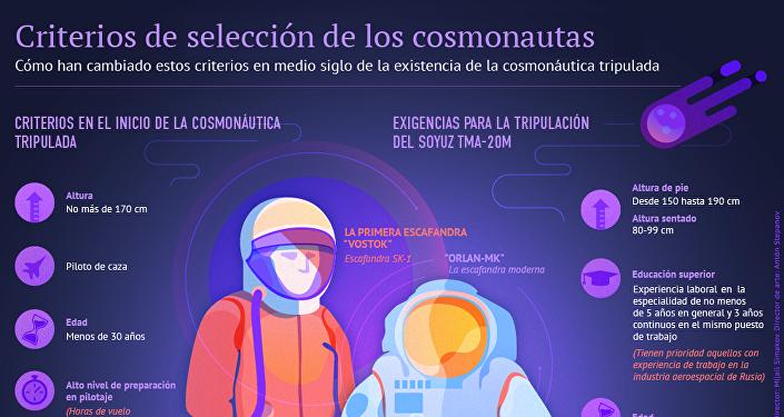 Los cosmonautas de hoy en día y los de hace medio siglo