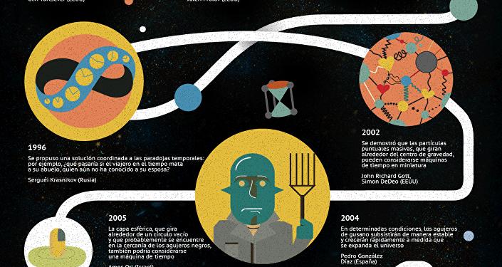 Viajes a través del tiempo: ¿Sabemos algo de eso?