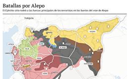 Batallas por Alepo