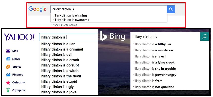Opciones de búsqueda que muestran las consultas más populares entre los usuarios. Si bien los buscadores de Yahoo! y Bing reflejan opciones como mentirosa, criminal o corrupta (por no mencionar otras), Google solo ofrece ganadora o increíble.