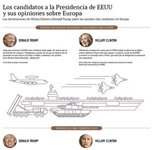 Conozca qué opinan los aspirantes a la presidencia de EEUU sobre Europa