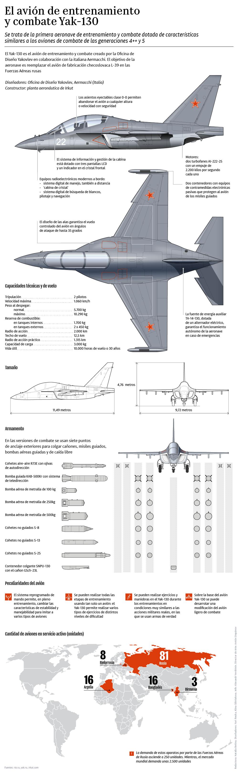 El avión de entrenamiento y combate Yak-130