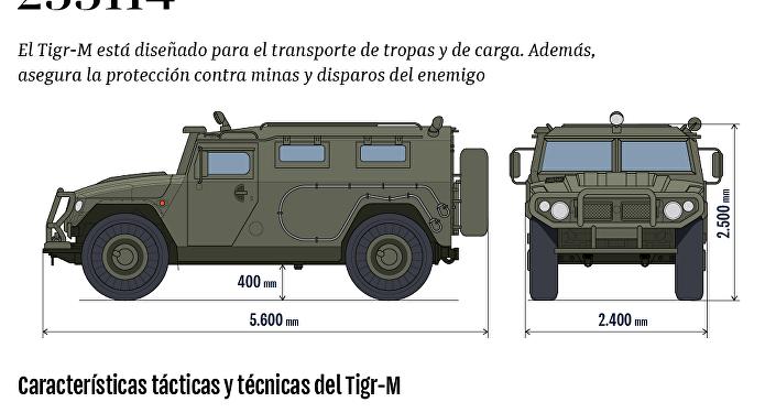 El vehículo blindado polivalente Tigr-M