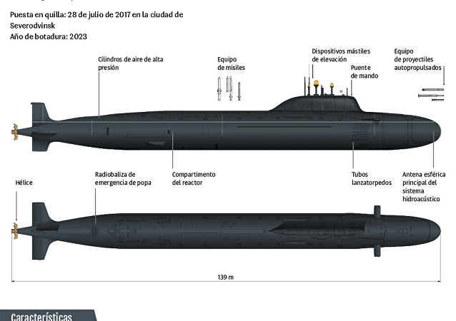Rusia pone en quilla el submarino Ulianovsk