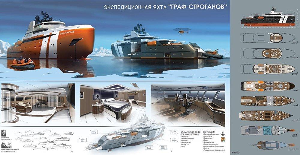 El concepto del yate Graf Stroganov