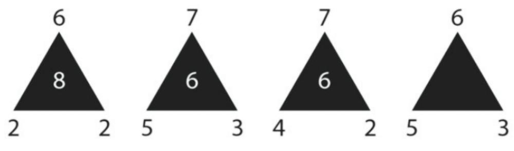 ¿Cuál es el número que falta en el cuarto triángulo?