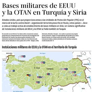 Bases militares de EEUU y la OTAN en Turquía y Siria