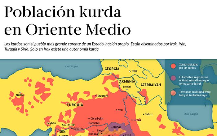 Población kurda en Oriente Medio