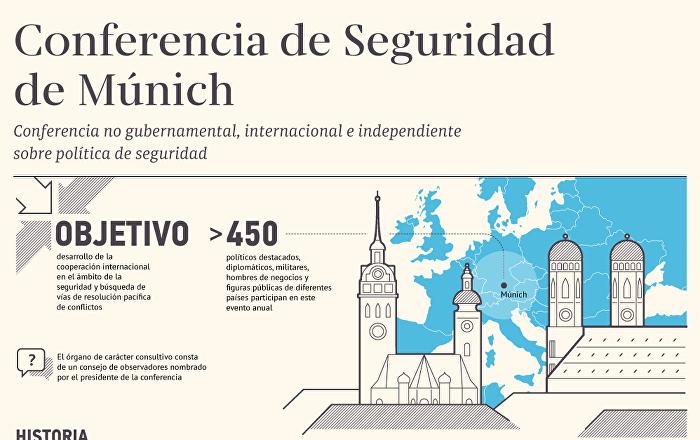 Todo lo que tienes que saber sobre la Conferencia de Seguridad de Múnich