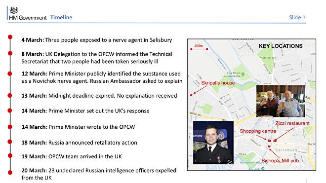 Diapositiva 1 de la presentación británica sobre el incidente de Salisbury