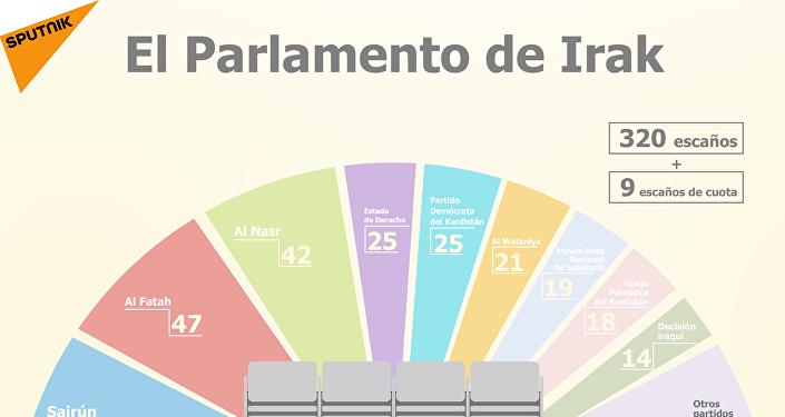 El Parlamento de Irak