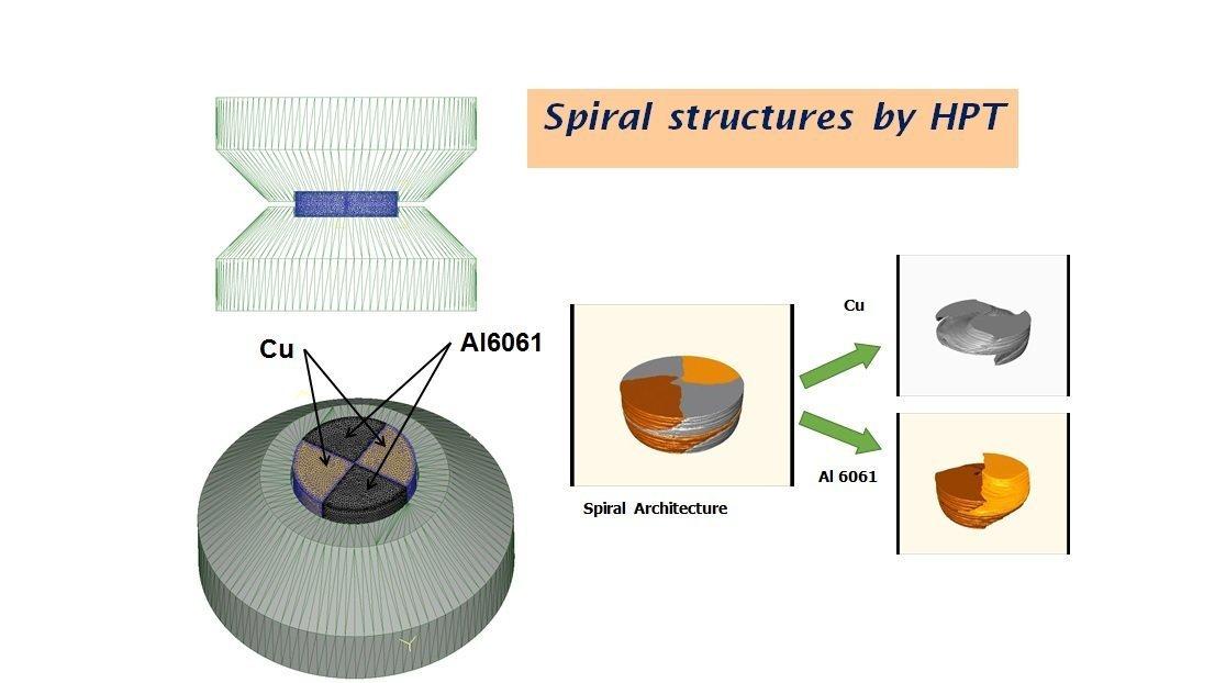 Obtención de un material híbrido de cobre y aluminio