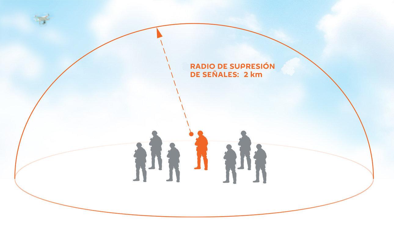 El Zala Zont es capaz de suprimir las señales de los sistemas de navegación por satélite a una distancia de dos kilómetros