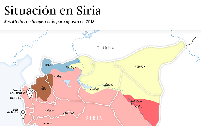 Resultados de los tres años de la operación rusa en Siria