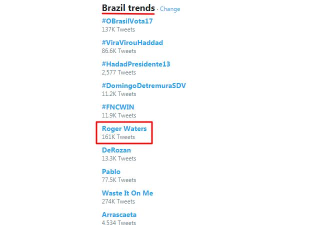 Roger Waters es uno de los temas más comentados en el Twitter brasileño durante las primeras horas de los comicios de este domingo