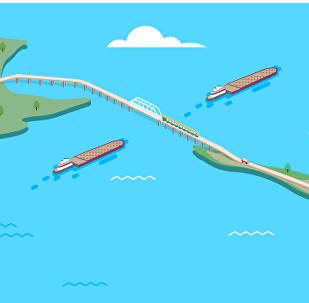 Beneficios económicos del puente de Crimea