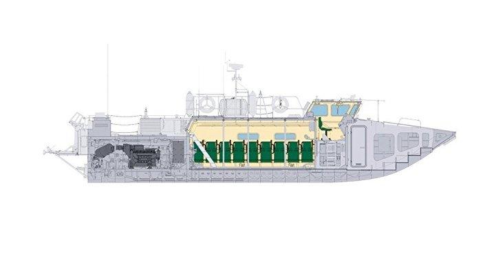 Esquema de la lancha de desembarco Kalashnikov BK-16, proyección lateral