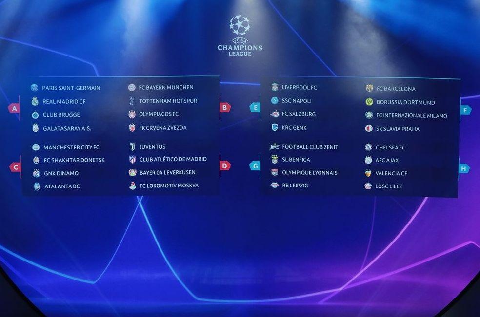 Así quedó el sorteo para la fase de Grupos de la UEFA Champions League