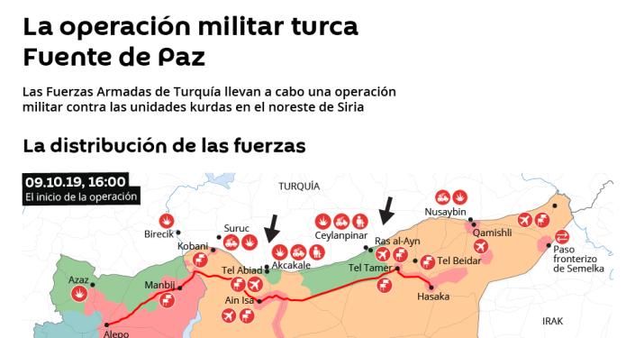 La operación turca Fuente de Paz en Siria