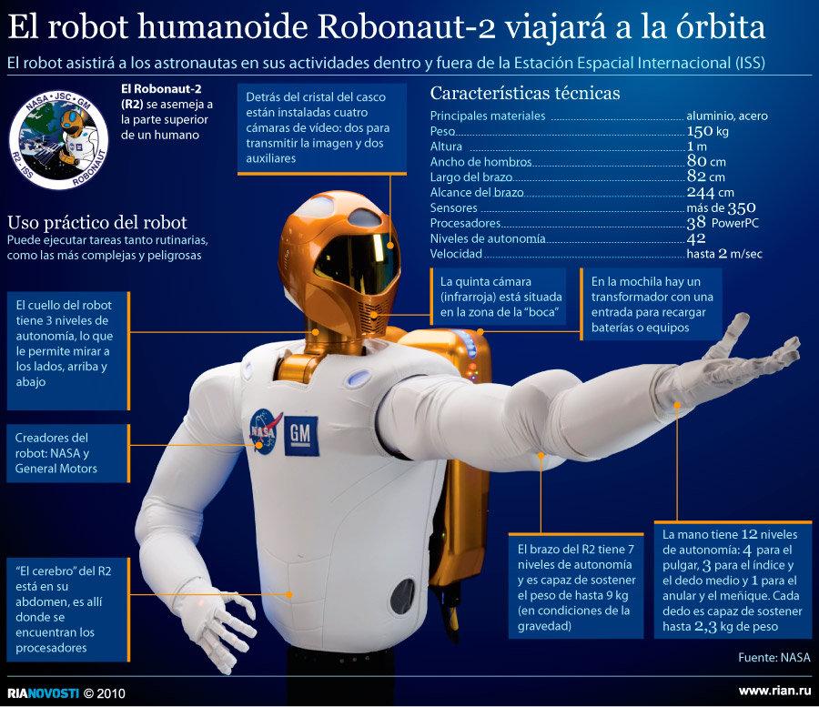 El robot humanoide Robonaut-2 viajará a la órbita