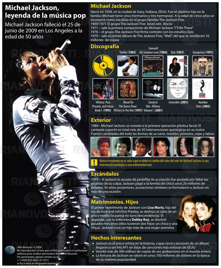 Michael Jackson, leyenda de la música pop