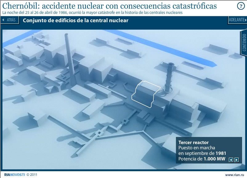 Chernóbil: accidente nuclear con consecuencias catastróficas