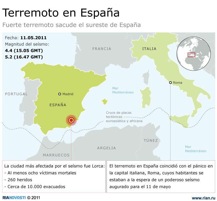 Terremoto en Españaen