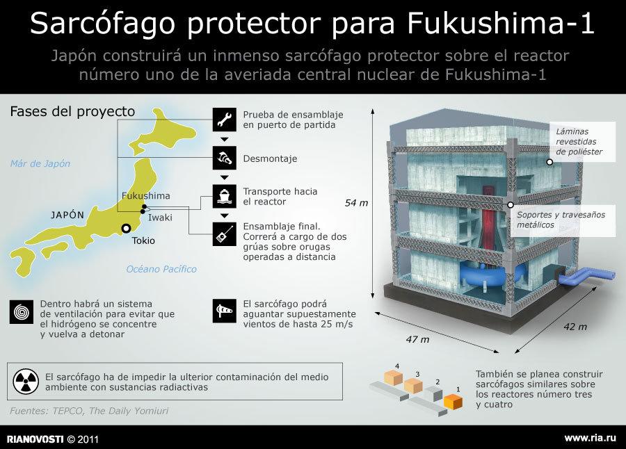 Sarcófago protector para Fukushima-1
