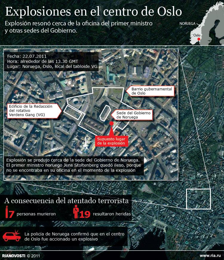 Explosiones en el centro de Oslo