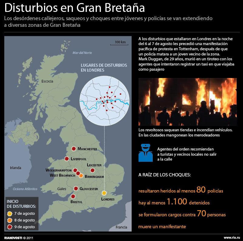 Disturbios en Gran Bretaña